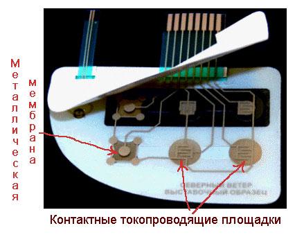 Пленочные клавиатуры